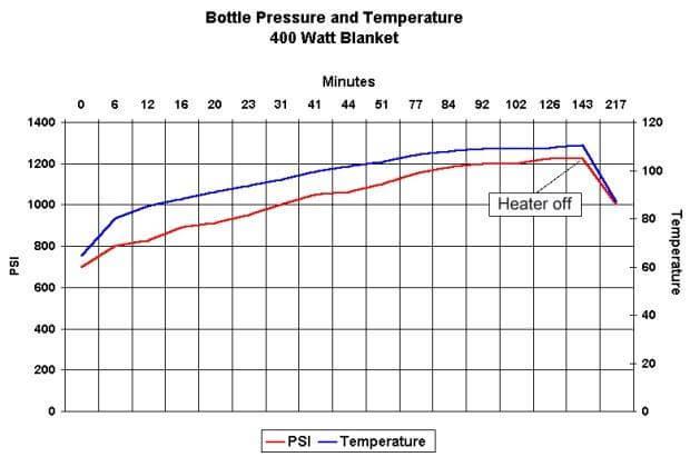 Nitrous Bottle Heater Wiring Diagram from www.dragstuff.com